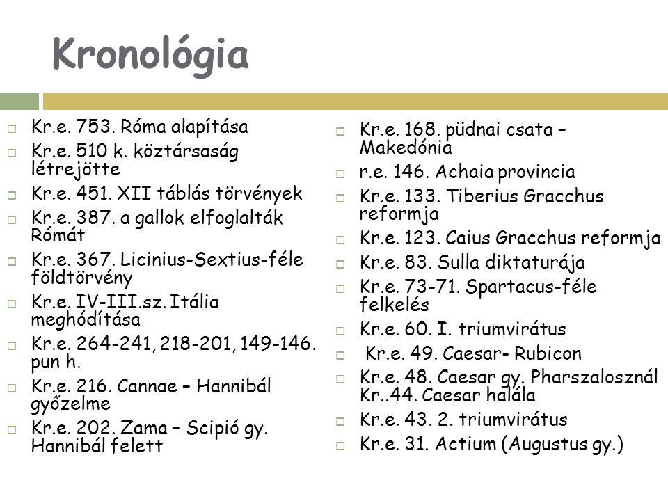 Kronológia Kr.e. 753. Róma alapítása