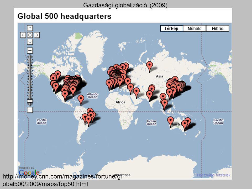 Gazdasági globalizáció (2009)