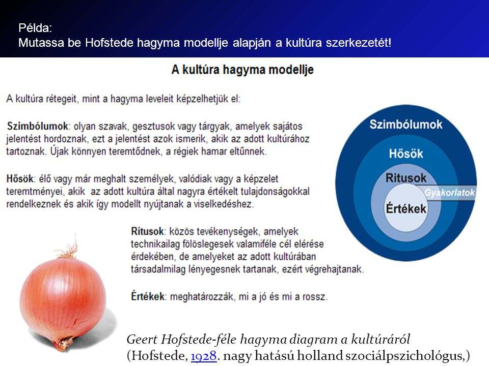 Geert Hofstede-féle hagyma diagram a kultúráról