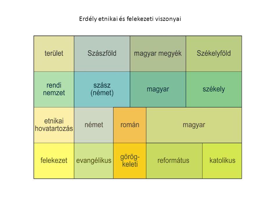 Erdély etnikai és felekezeti viszonyai