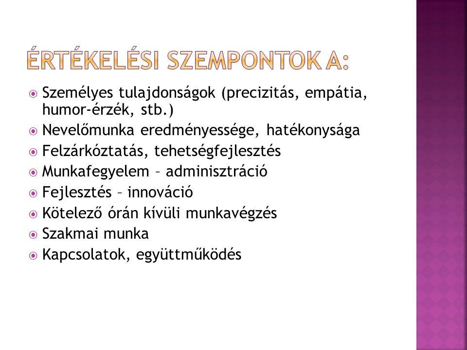 Értékelési szempontok A: