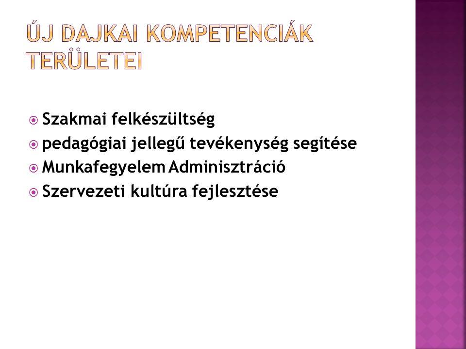 Új dajkai kompetenciák területei