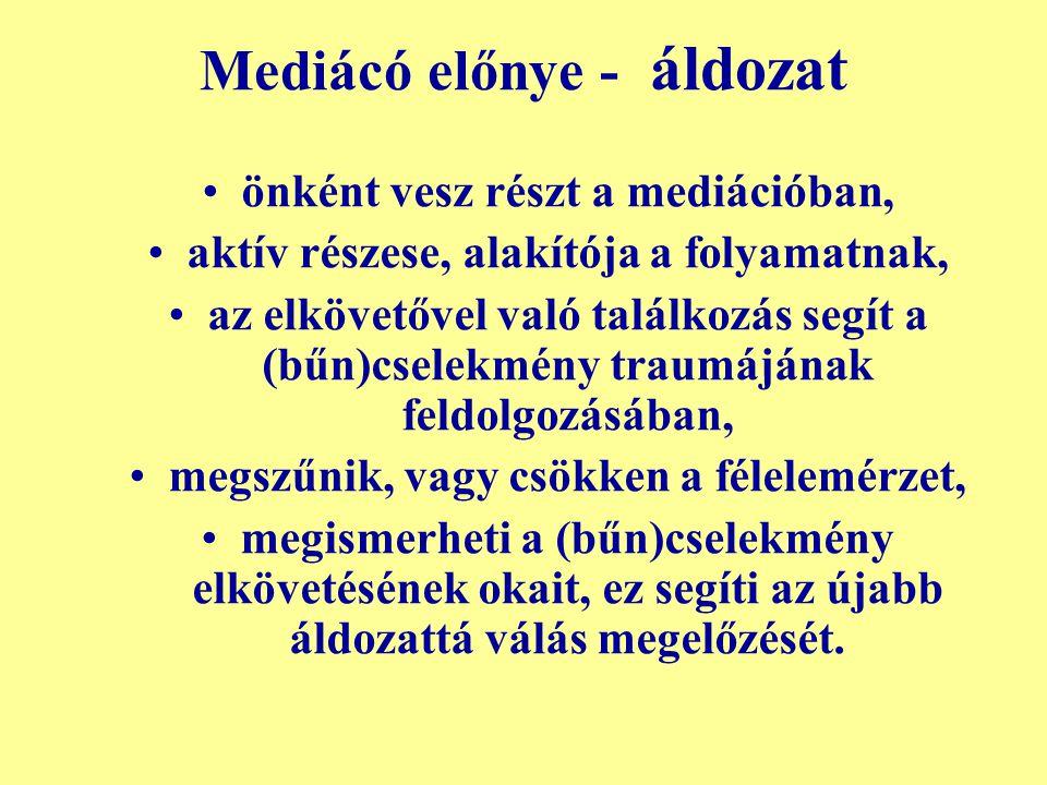 Mediácó előnye - áldozat