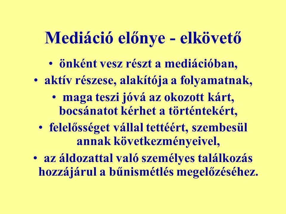 Mediáció előnye - elkövető