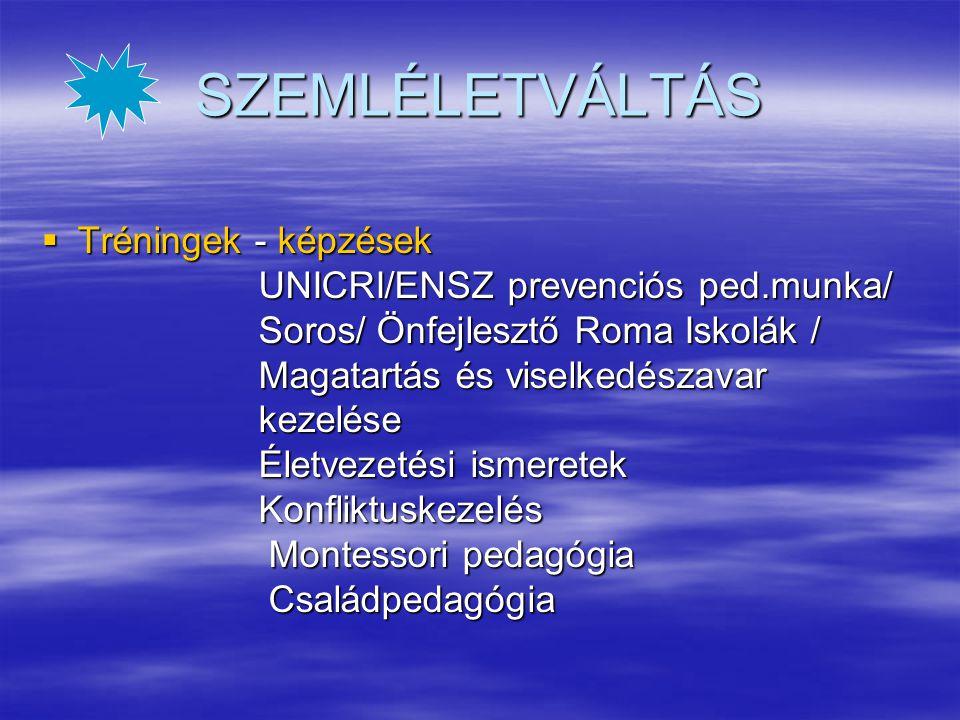 SZEMLÉLETVÁLTÁS Tréningek - képzések UNICRI/ENSZ prevenciós ped.munka/