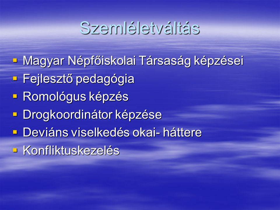 Szemléletváltás Magyar Népfőiskolai Társaság képzései