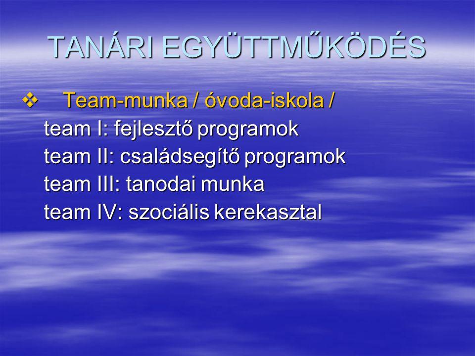 TANÁRI EGYÜTTMŰKÖDÉS Team-munka / óvoda-iskola /