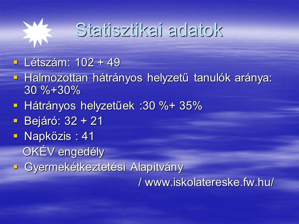 Statisztikai adatok Létszám: 102 + 49