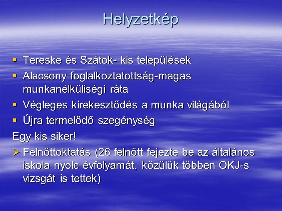 Helyzetkép Tereske és Szátok- kis települések
