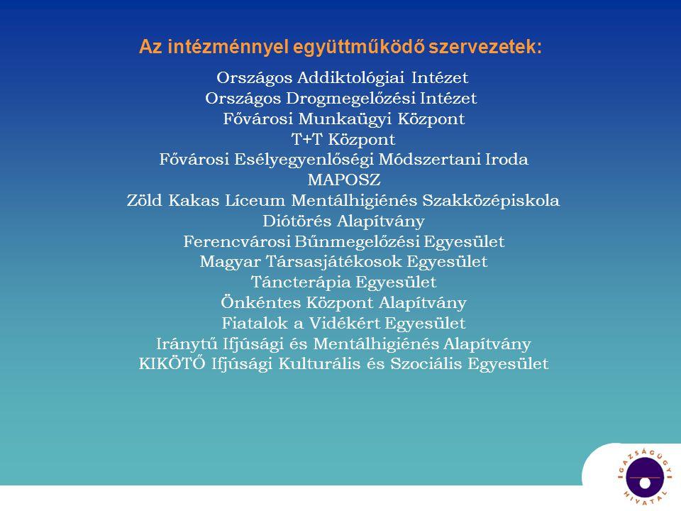 Az intézménnyel együttműködő szervezetek: