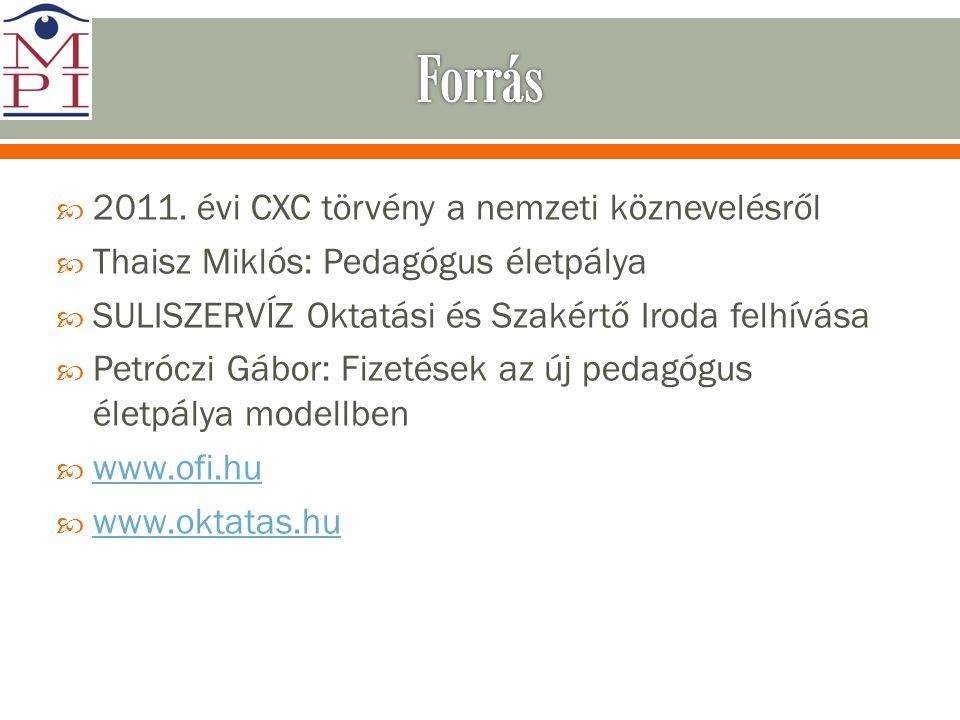 Forrás 2011. évi CXC törvény a nemzeti köznevelésről