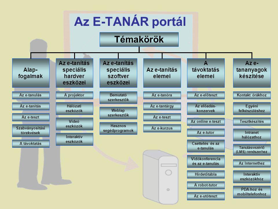 Az E-TANÁR portál Témakörök Alap-fogalmak