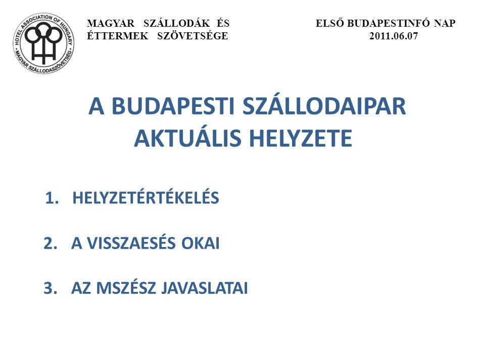 A BUDAPESTI SZÁLLODAIPAR AKTUÁLIS HELYZETE