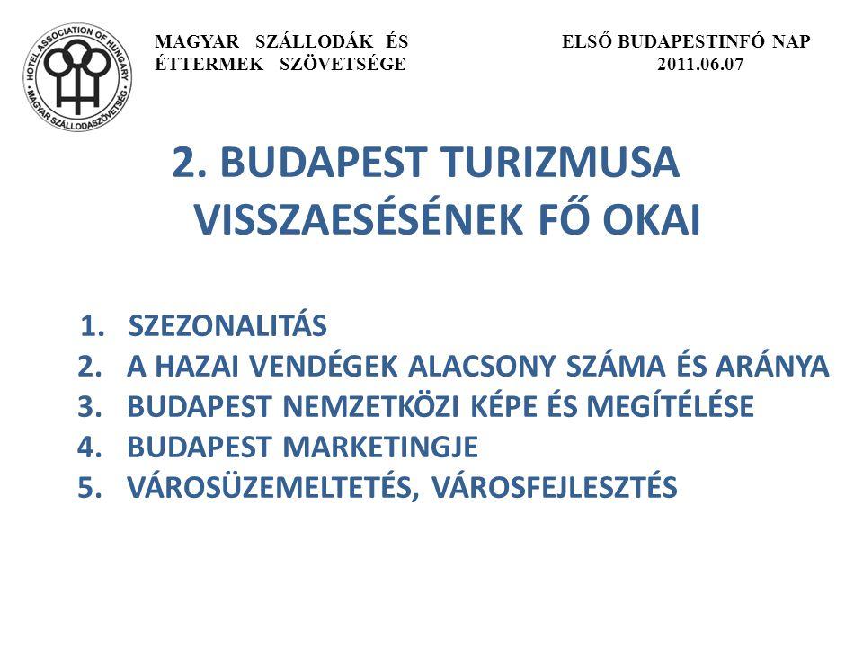 2. BUDAPEST TURIZMUSA VISSZAESÉSÉNEK FŐ OKAI