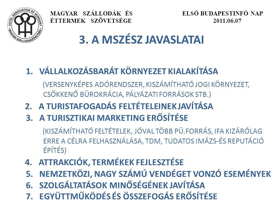 MAGYAR SZÁLLODÁK ÉS ELSŐ BUDAPESTINFÓ NAP