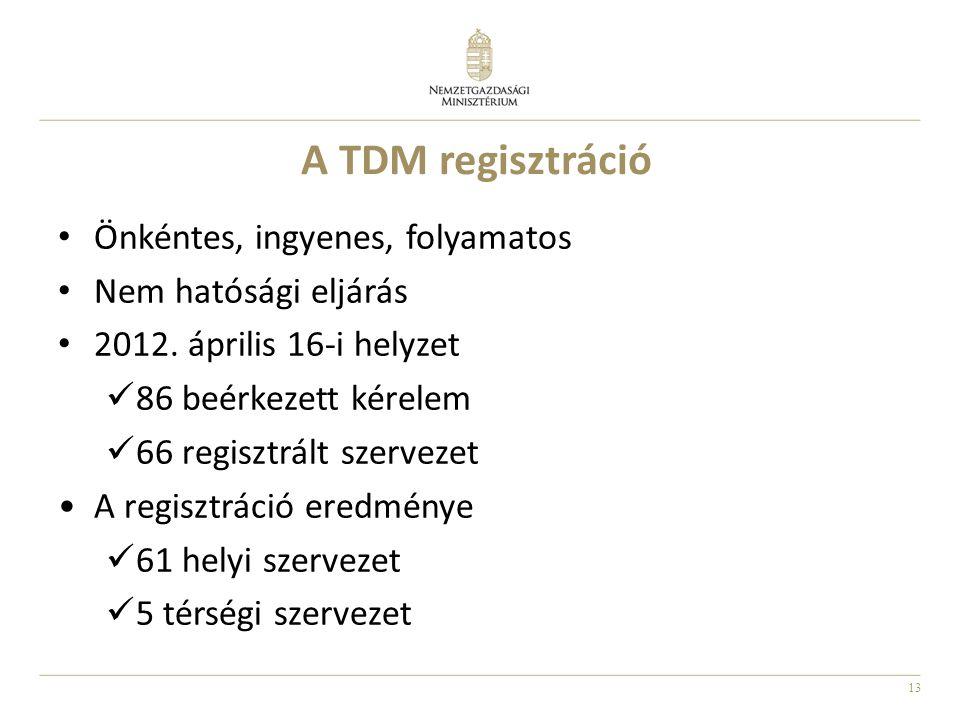 A TDM regisztráció Önkéntes, ingyenes, folyamatos Nem hatósági eljárás