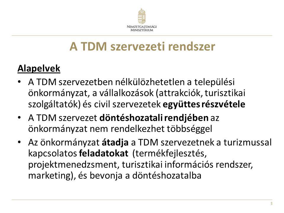 A TDM szervezeti rendszer