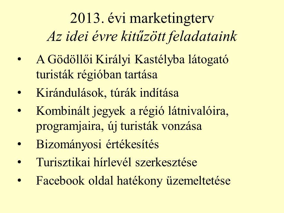 2013. évi marketingterv Az idei évre kitűzött feladataink
