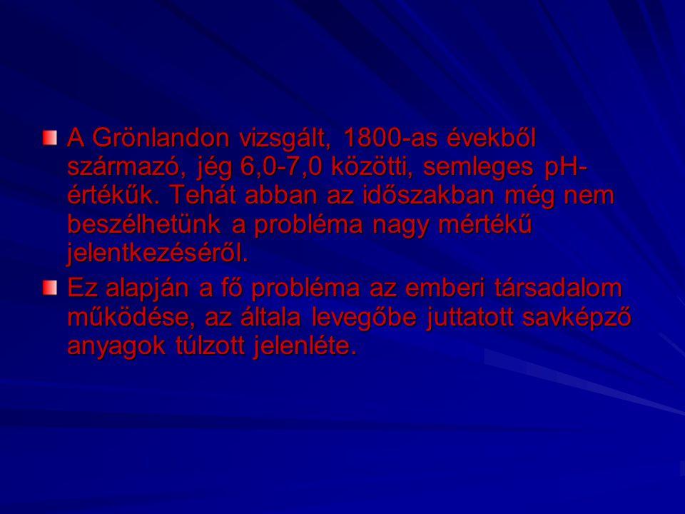 A Grönlandon vizsgált, 1800-as évekből származó, jég 6,0-7,0 közötti, semleges pH-értékűk. Tehát abban az időszakban még nem beszélhetünk a probléma nagy mértékű jelentkezéséről.