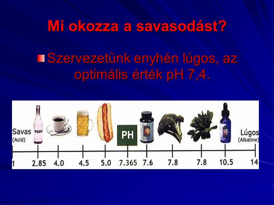 Szervezetünk enyhén lúgos, az optimális érték pH 7,4.
