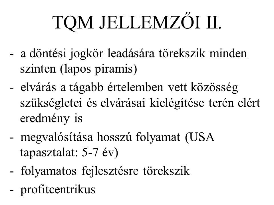 TQM JELLEMZŐI II. - a döntési jogkör leadására törekszik minden szinten (lapos piramis)