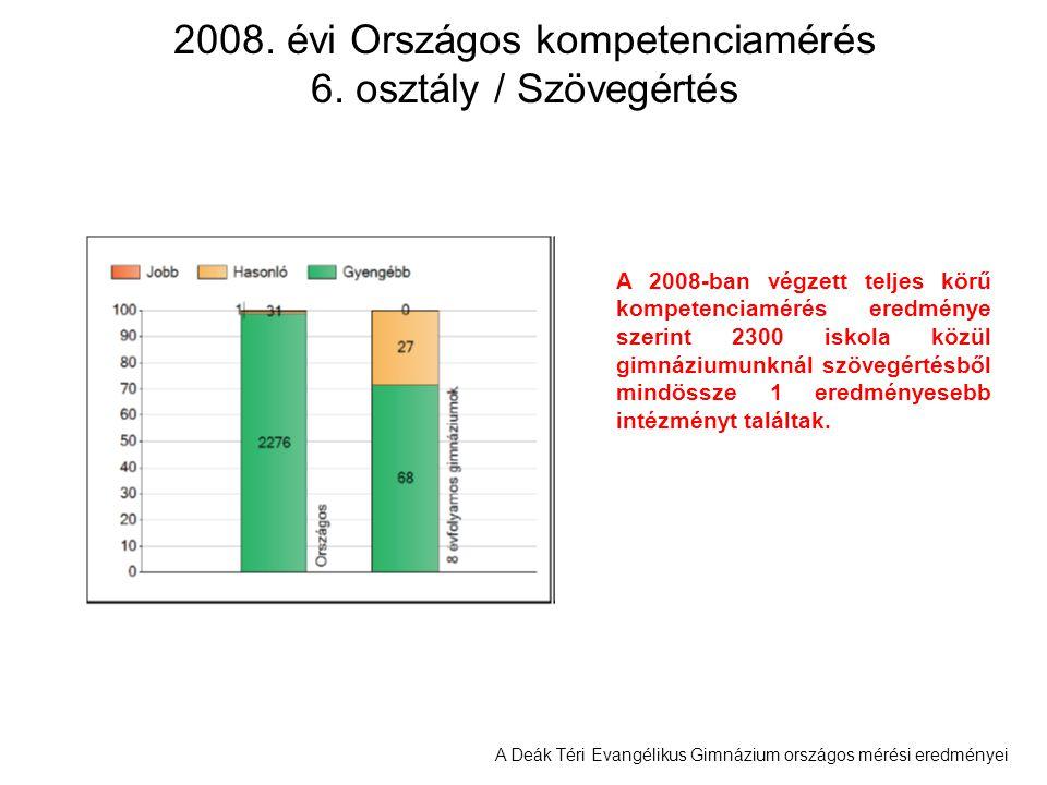 2008. évi Országos kompetenciamérés 6. osztály / Szövegértés