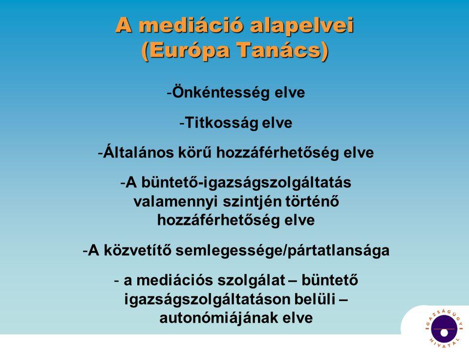 A mediáció alapelvei (Európa Tanács)