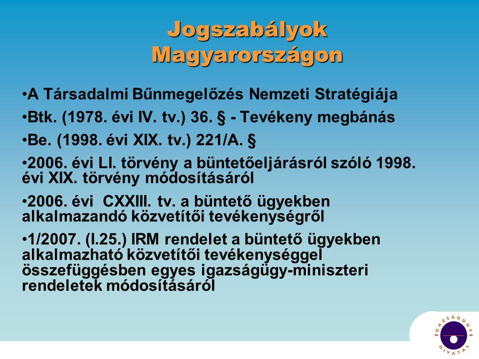Jogszabályok Magyarországon