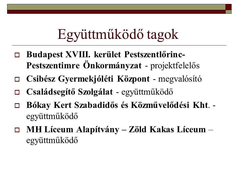 Együttműködő tagok Budapest XVIII. kerület Pestszentlőrinc-Pestszentimre Önkormányzat - projektfelelős.
