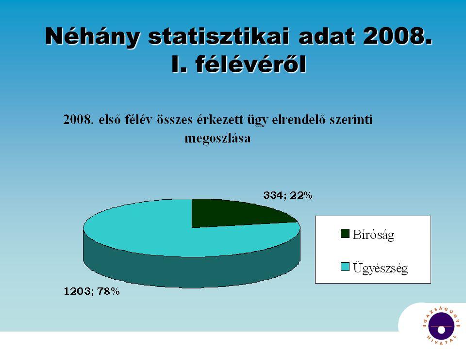 Néhány statisztikai adat 2008. I. félévéről