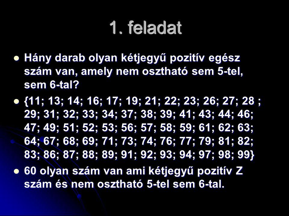 1. feladat Hány darab olyan kétjegyű pozitív egész szám van, amely nem osztható sem 5-tel, sem 6-tal