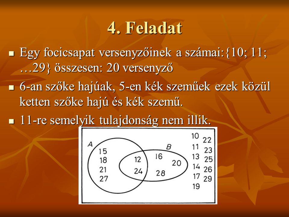4. Feladat Egy focicsapat versenyzőinek a számai:{10; 11; …29} összesen: 20 versenyző.