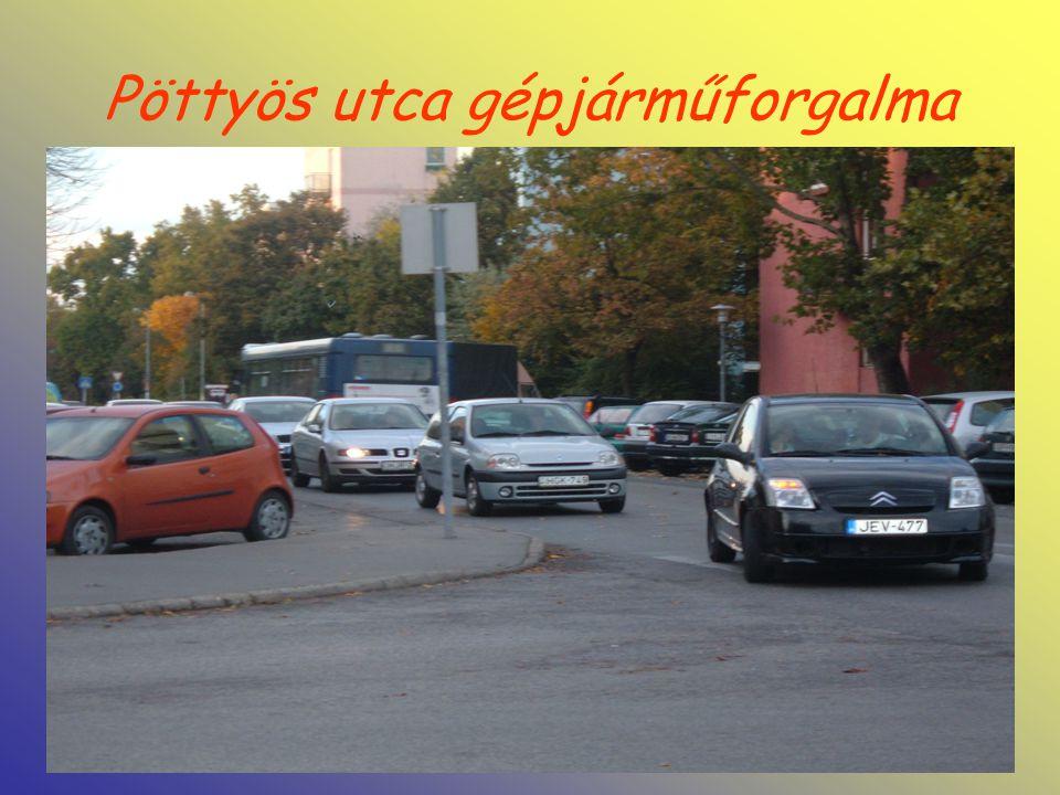 Pöttyös utca gépjárműforgalma