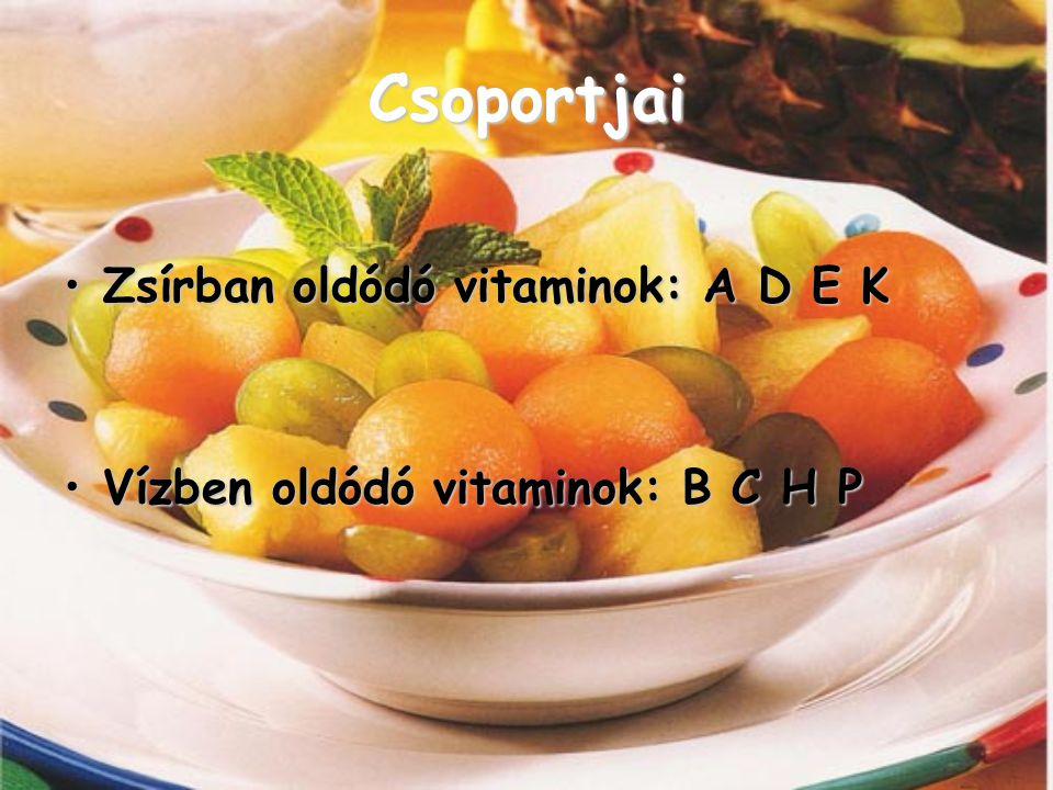 Csoportjai Zsírban oldódó vitaminok: A D E K