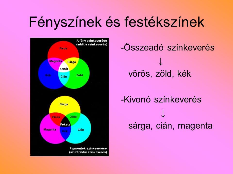 Fényszínek és festékszínek
