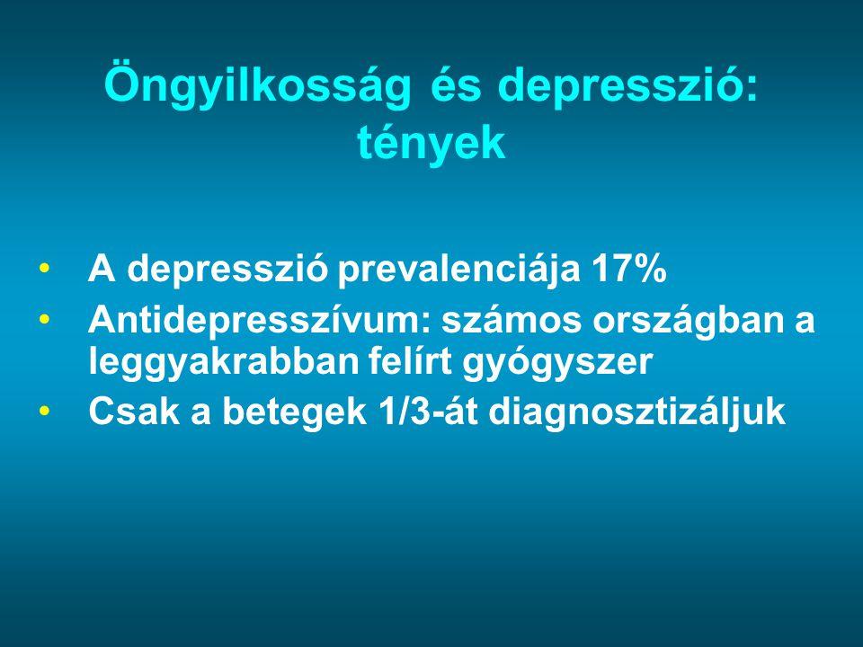 Öngyilkosság és depresszió: tények