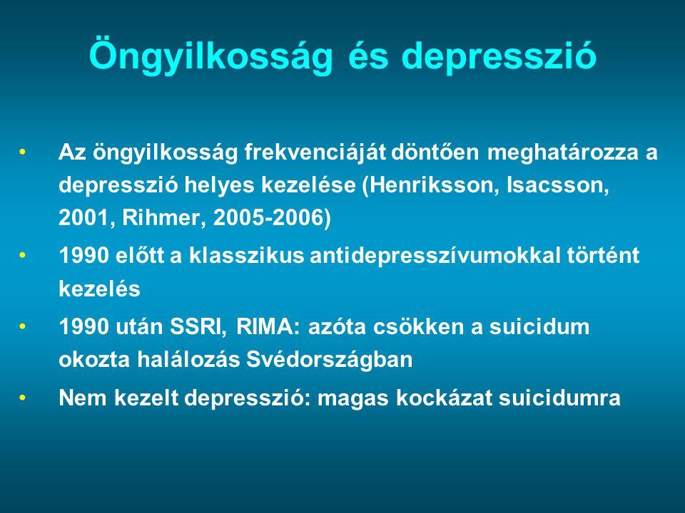 Öngyilkosság és depresszió