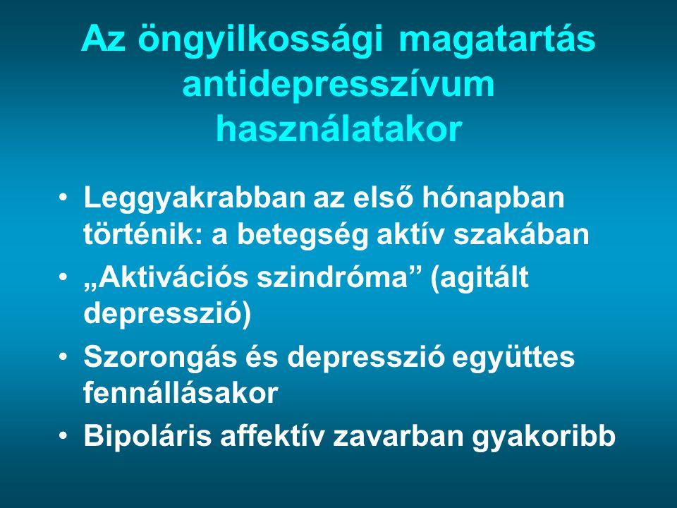 Az öngyilkossági magatartás antidepresszívum használatakor