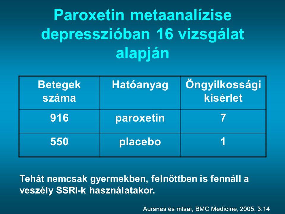 Paroxetin metaanalízise depresszióban 16 vizsgálat alapján