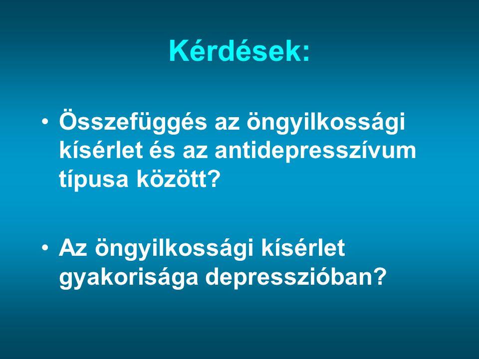 Kérdések: Összefüggés az öngyilkossági kísérlet és az antidepresszívum típusa között.