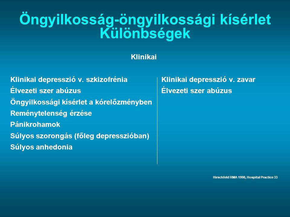 Öngyilkosság-öngyilkossági kísérlet Különbségek