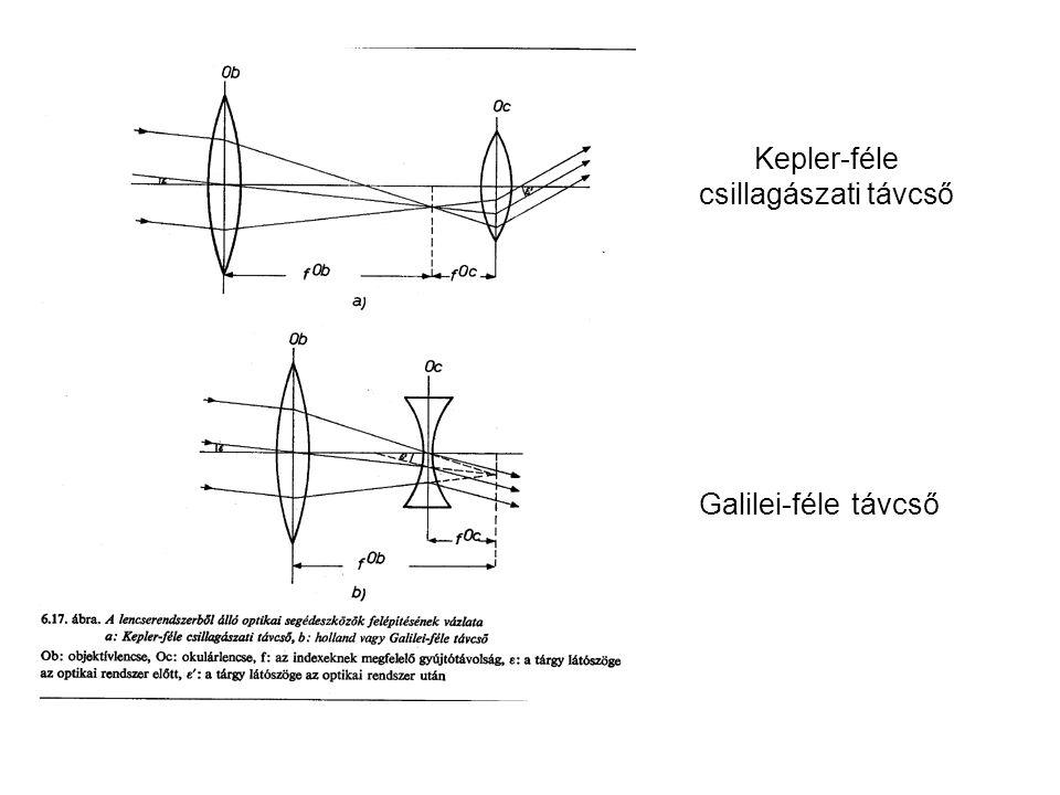 Kepler-féle csillagászati távcső