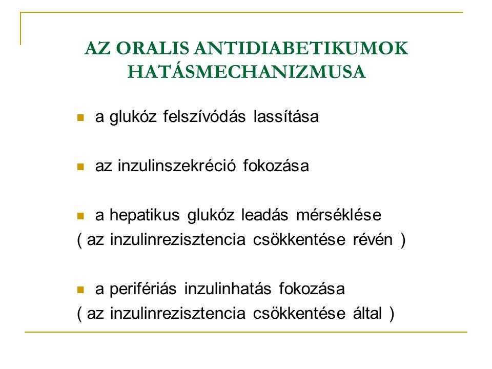 AZ ORALIS ANTIDIABETIKUMOK HATÁSMECHANIZMUSA