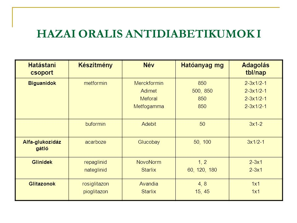 HAZAI ORALIS ANTIDIABETIKUMOK I