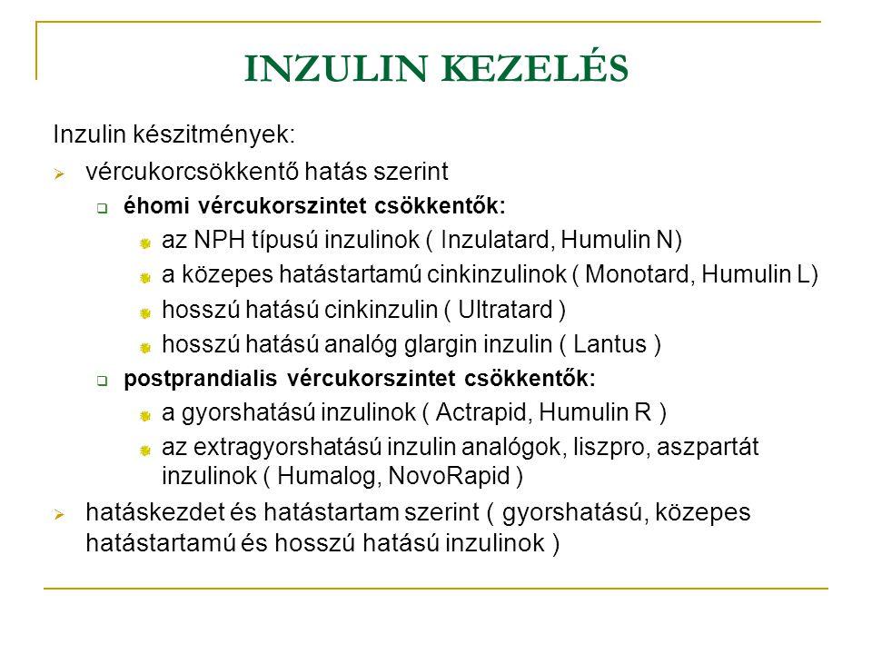 INZULIN KEZELÉS Inzulin készitmények: vércukorcsökkentő hatás szerint