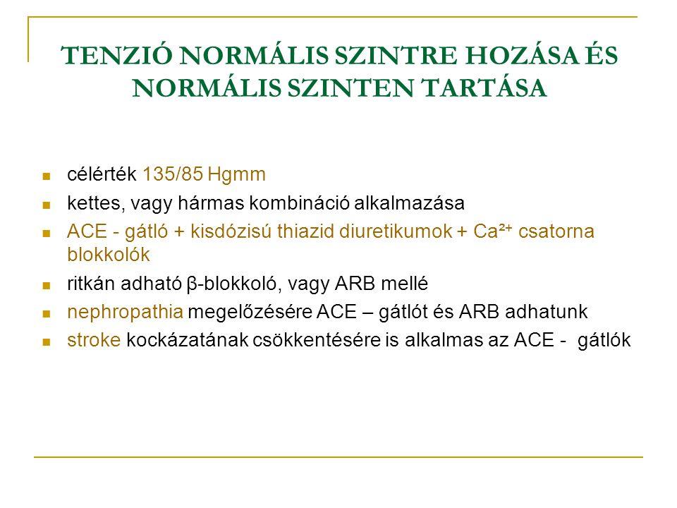 TENZIÓ NORMÁLIS SZINTRE HOZÁSA ÉS NORMÁLIS SZINTEN TARTÁSA