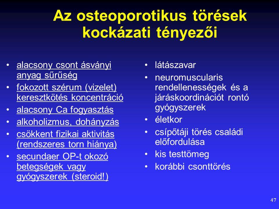 Az osteoporotikus törések kockázati tényezői