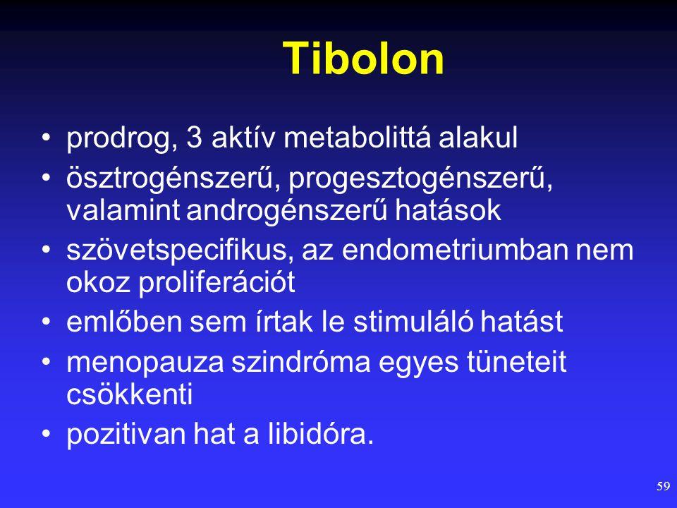 Tibolon prodrog, 3 aktív metabolittá alakul