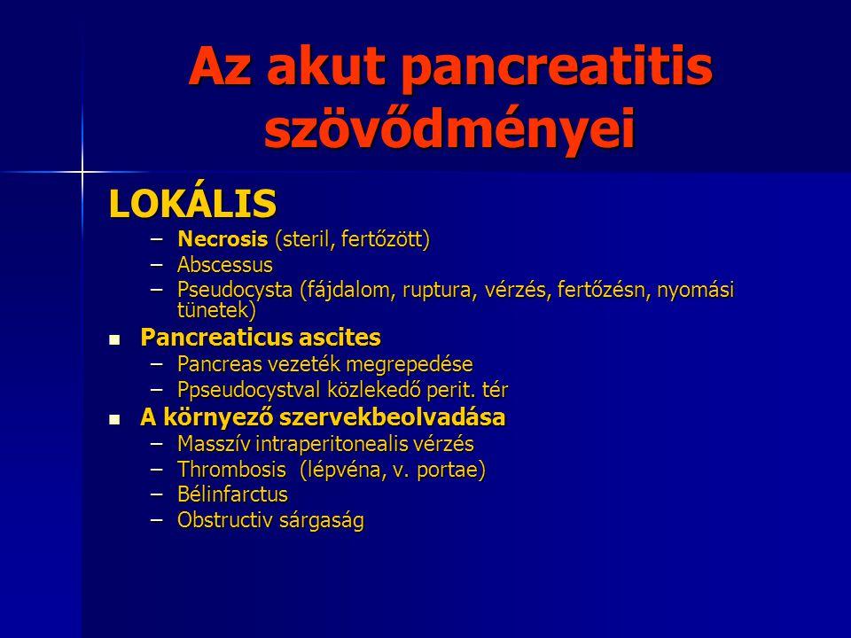 Az akut pancreatitis szövődményei