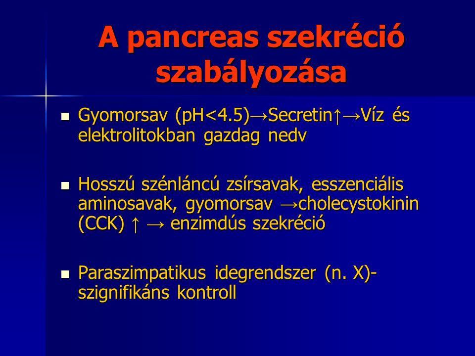 A pancreas szekréció szabályozása